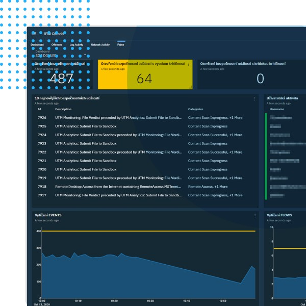 SIEM security monitoring and the SOC service